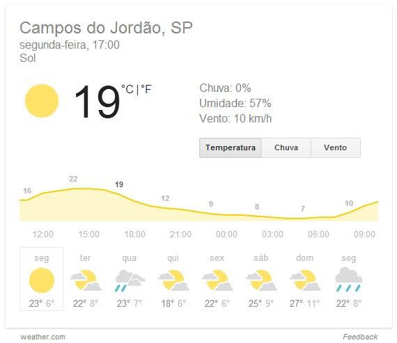 Amplitude térmica